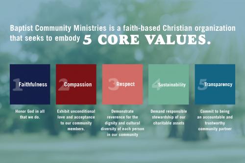 Baptist-Community-Ministries-Nonprofit-Annual-Report